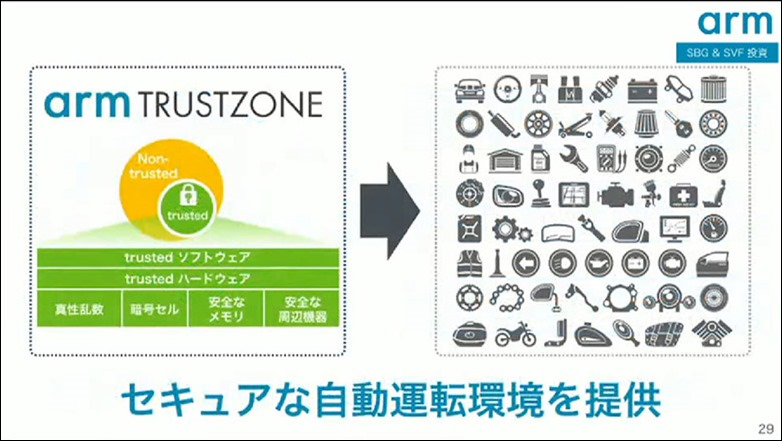 29-softbank-arm-truszone