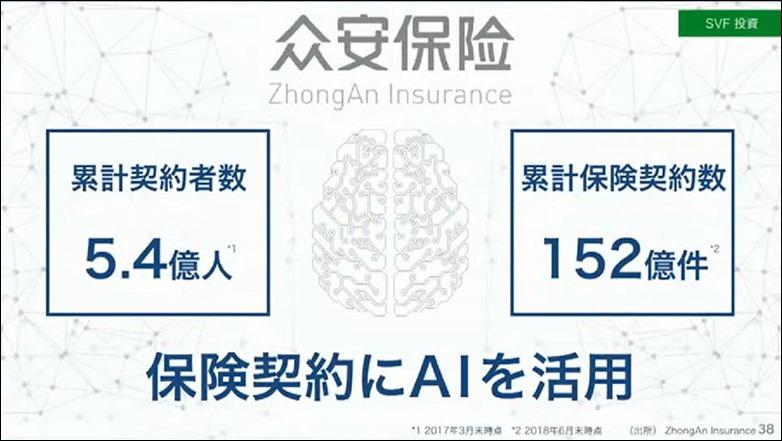 40-car-insurance