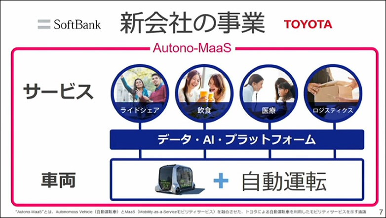 5-softbank-service-car