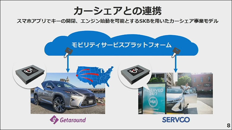 5-toyota-car-share