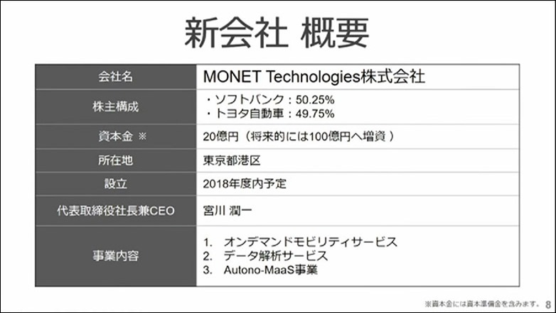 6-softbank-monet-tec-info