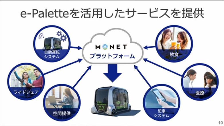 8-softbank-epalette-service