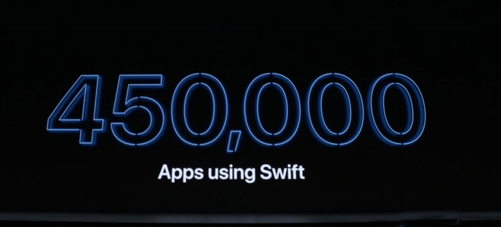 2-wwdc-2019-mac-swift-450000-apps-using-swift