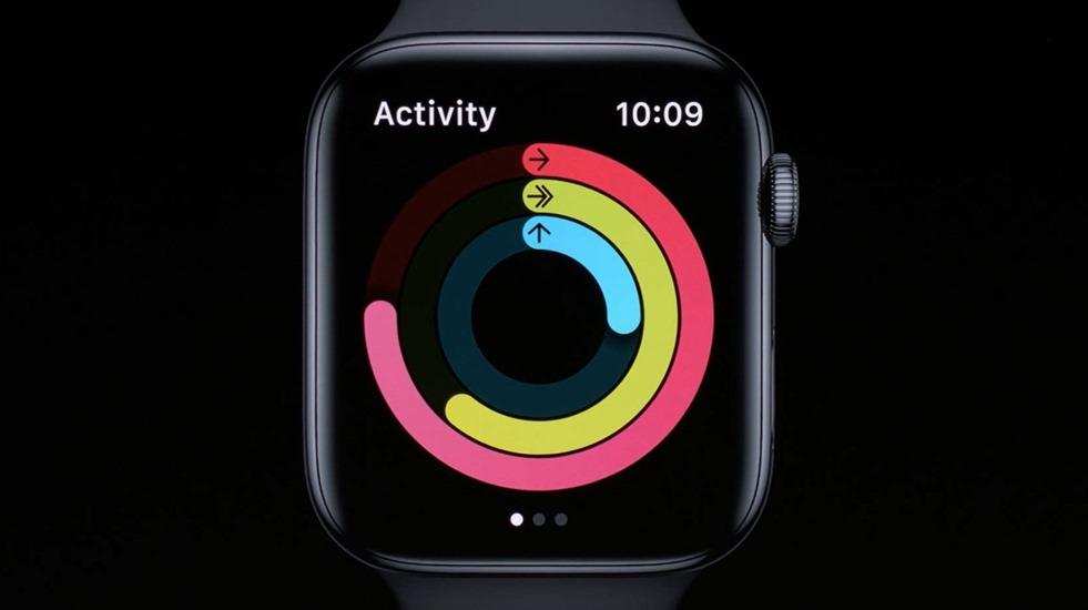 34-wwdc-2019-applewatch-os6-activity