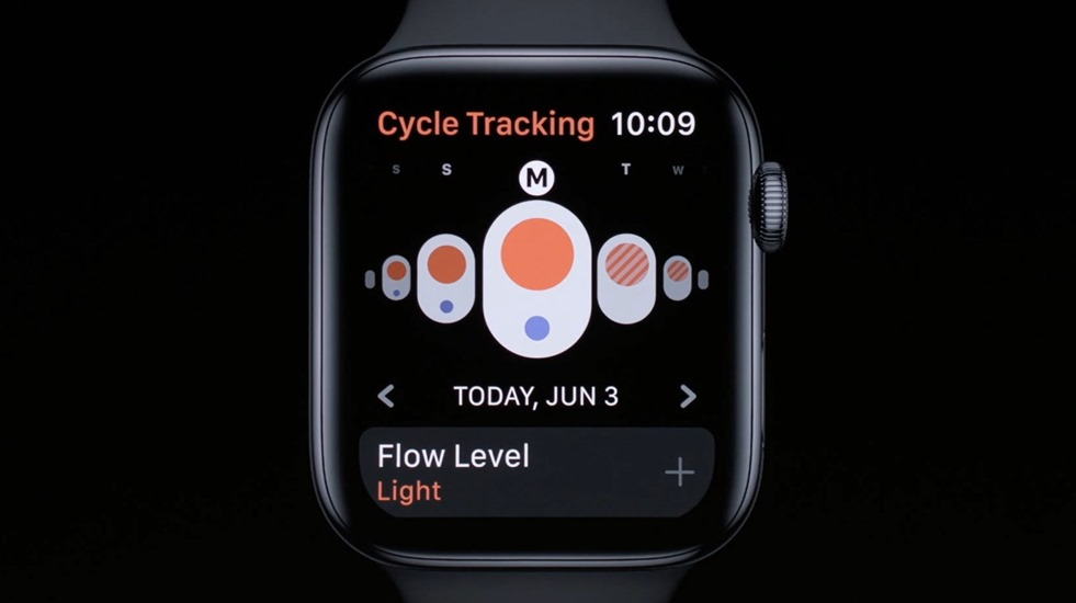 46-wwdc-2019-applewatch-os6-cycle-tracking