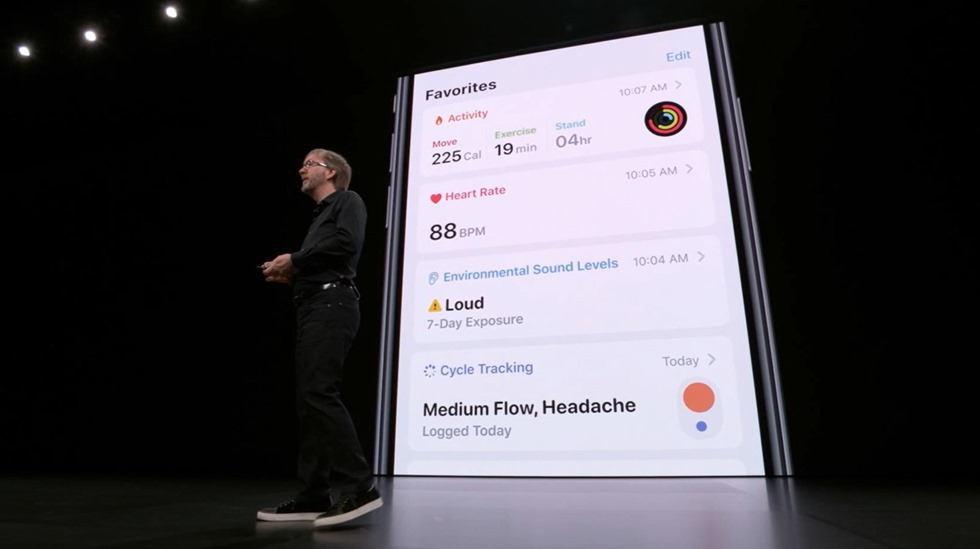51-wwdc-2019-applewatch-os6-health
