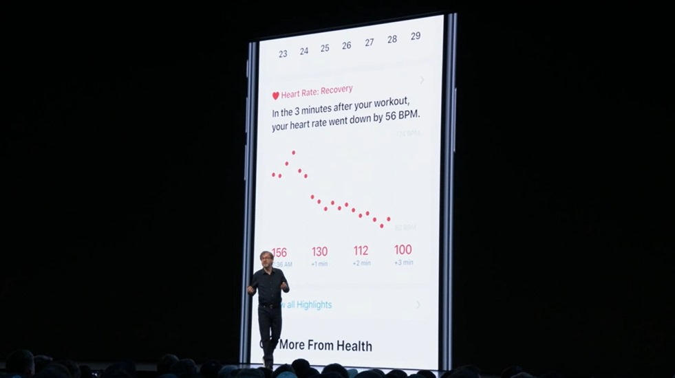 53-wwdc-2019-applewatch-os6-health