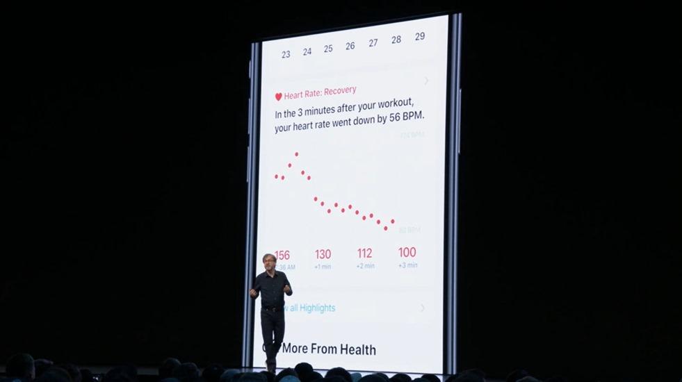 53-wwdc-2019-applewatch-os6-health