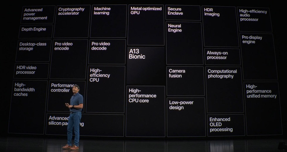 21-appleevent-2019-9-11-iphone11-pro-cpu