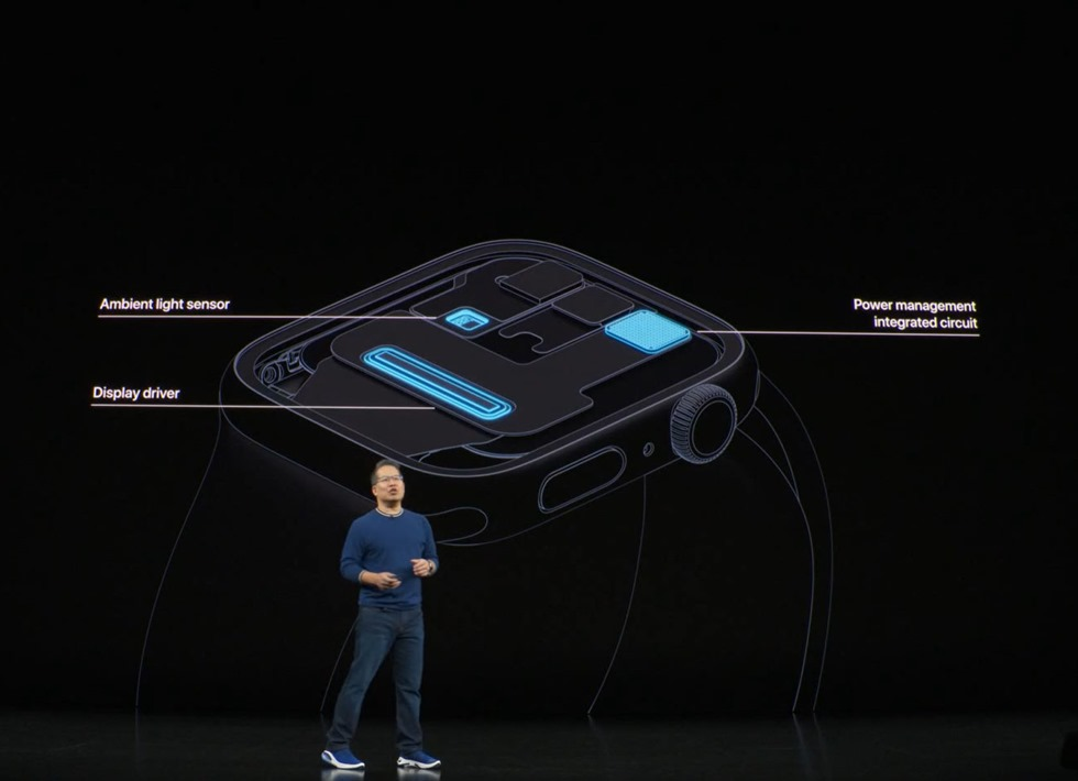 31-appleevent-2019-9-11-apple-watch5