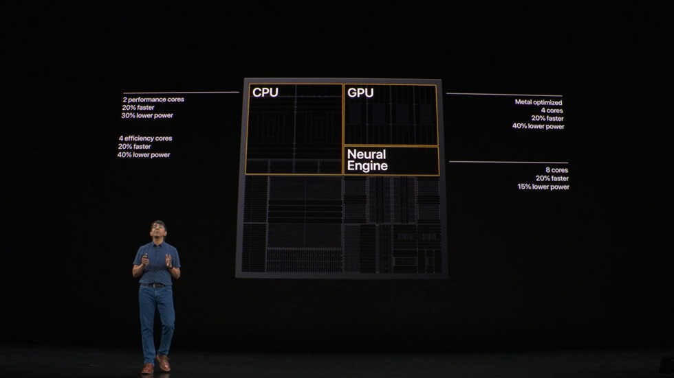 36-appleevent-2019-9-11-iphone11-pro-a13-bionic-cpu