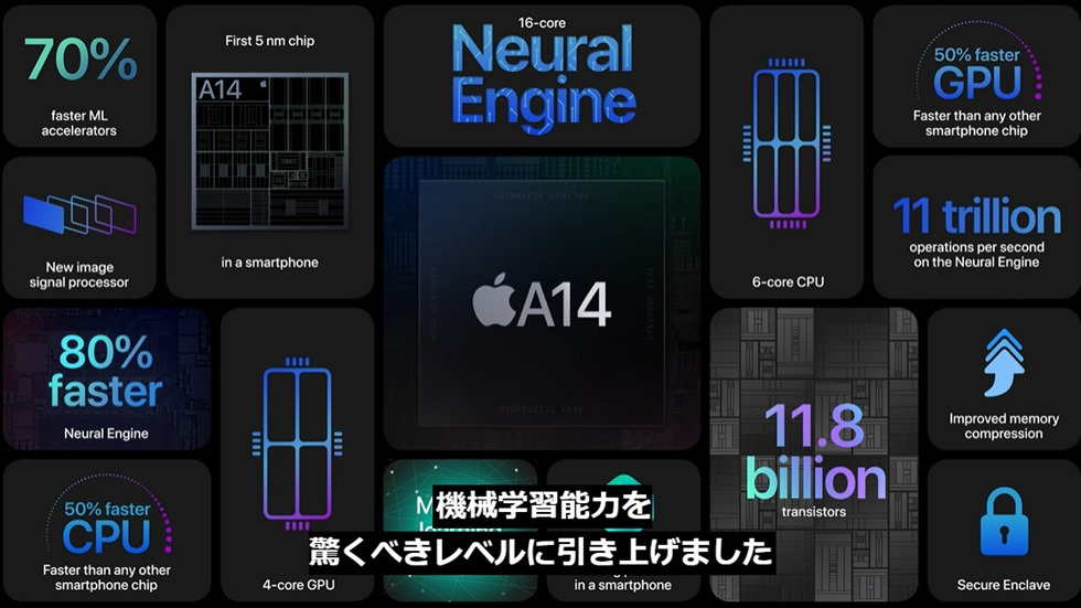 7-iphone12-cpu-gpu-8