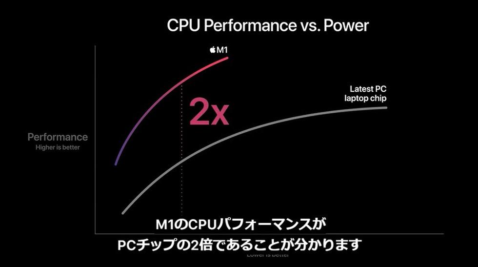 apple-silicon-mac-m1-chip-27