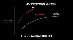apple-silicon-mac-m1-chip-28.jpg