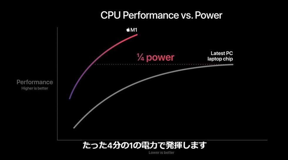 apple-silicon-mac-m1-chip-28
