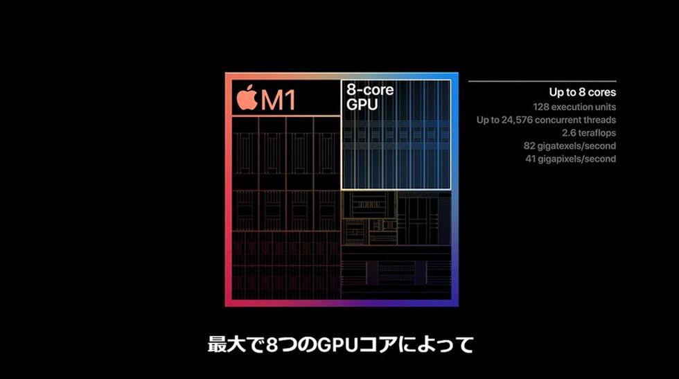 apple-silicon-mac-m1-chip-34