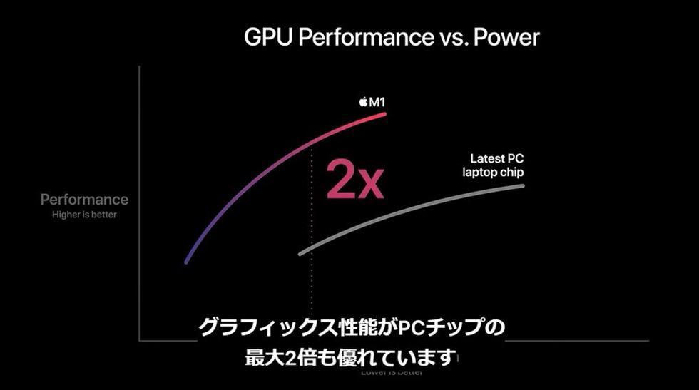 apple-silicon-mac-m1-chip-35