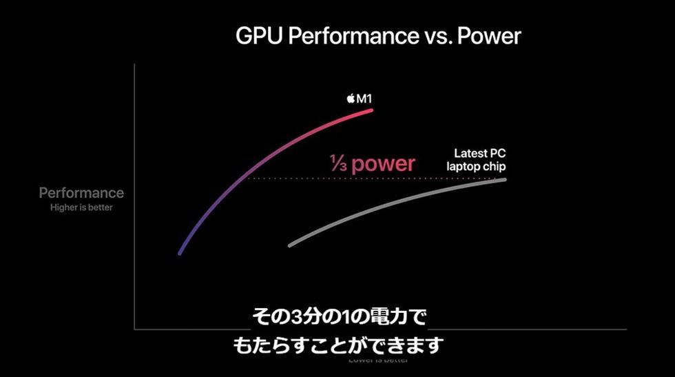 apple-silicon-mac-m1-chip-36