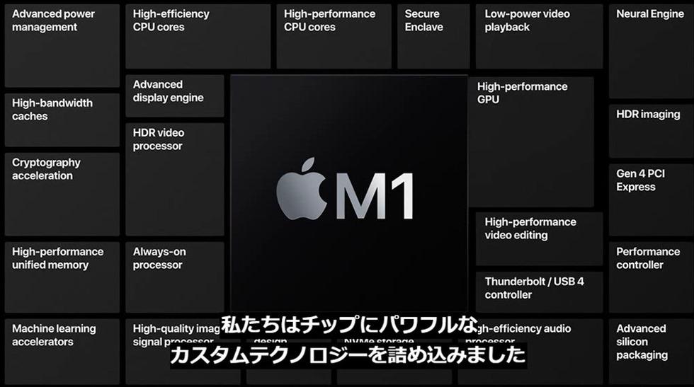 apple-silicon-mac-m1-chip-38