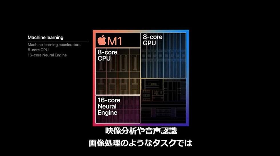 apple-silicon-mac-m1-chip-42