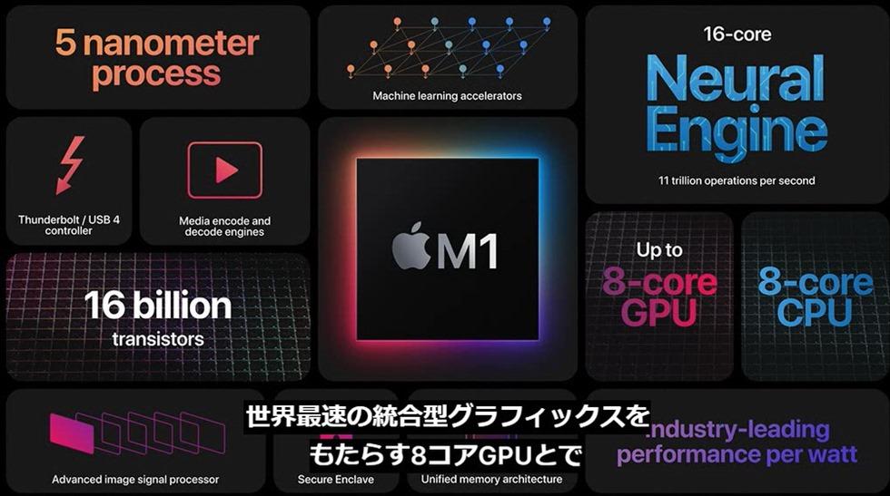 apple-silicon-mac-m1-chip-43