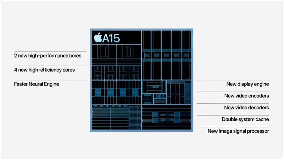23-apple-iphone13-pro-a15-bionic
