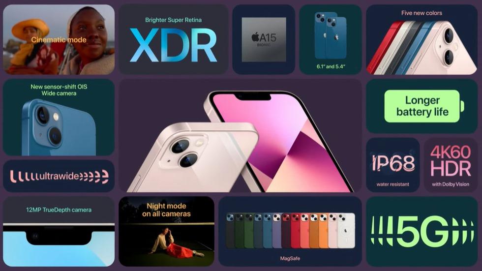 55-apple-iphone13-function