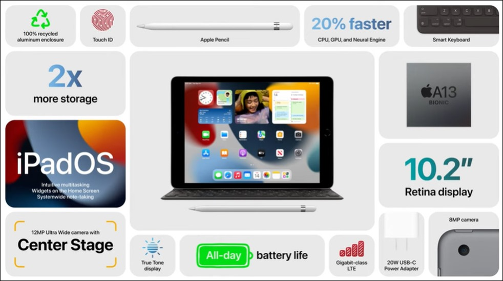 6-apple-ipad-2021-function